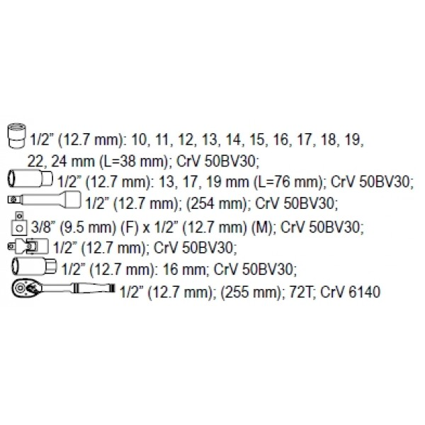 Trusa scule YT-3869